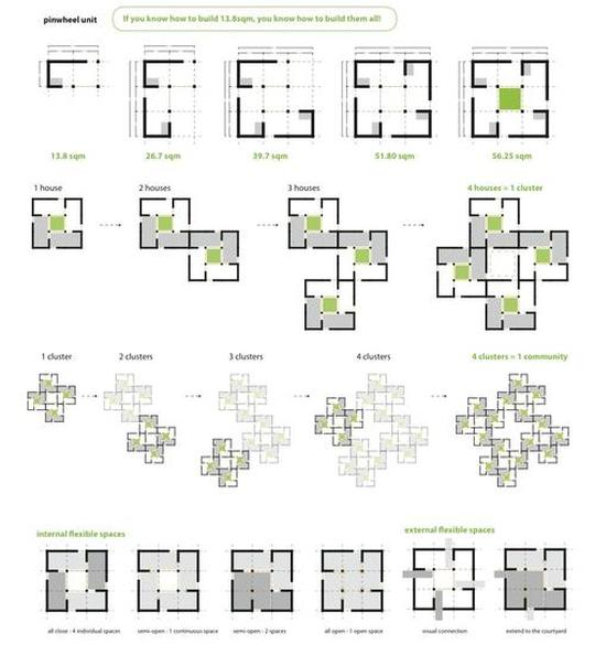 Swastika symbol linked to advanced technology apparently for 9 square architecture
